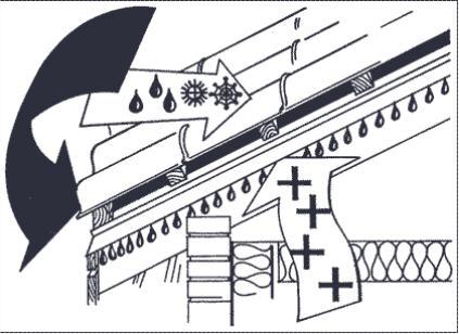 инструкция по монтажу кровли из металлочерепицы