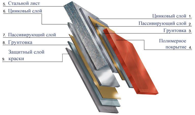 металлочерепица клауди