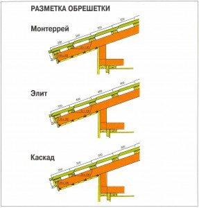 монтаж металлочерепица каскад