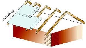 покрытие металлочерепицей