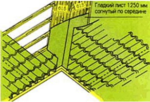 поперечное сечение планки для внутренних стыков