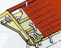 технология монтажа металлочерепица