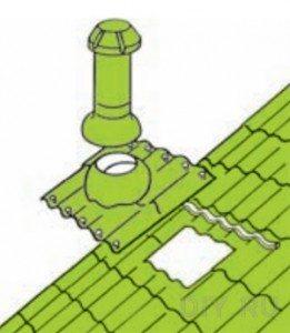 вентиляционные трубы для металлочерепицы