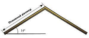 инструкция по монтажу металлочерепицы супермонтерей