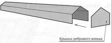 как крепить конек на металлочерепицу