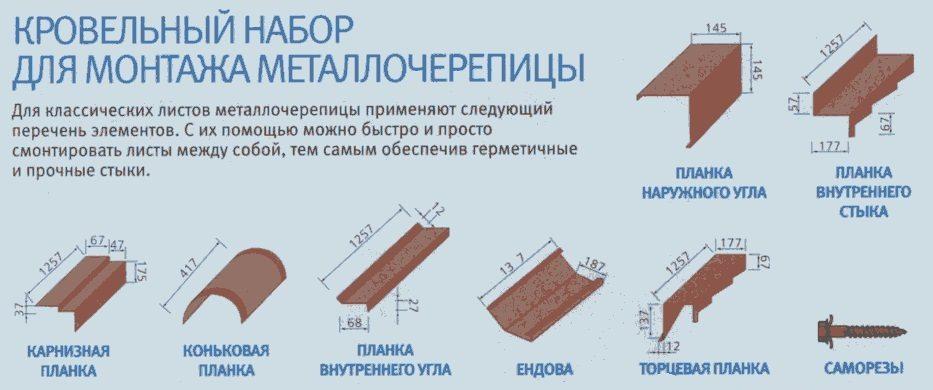 крыши из металлочерепицы изготовление