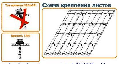 сколько саморезов на лист металлочерепицы
